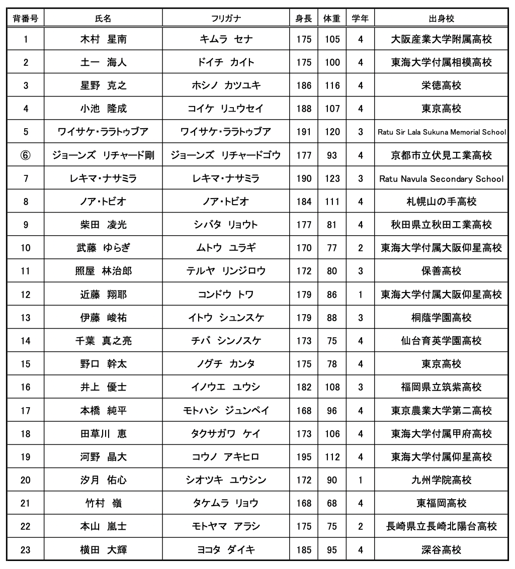2021.10.16vs専修大学.png